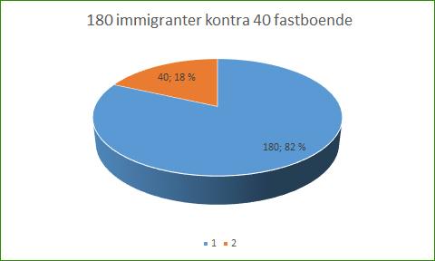 kakediagram_180_40