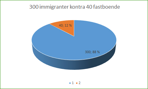 kakediagram_300_40