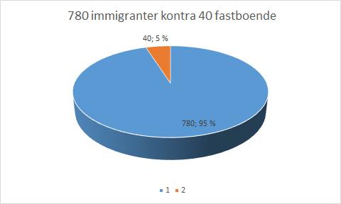kakediagram_780_40
